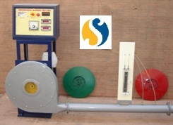 Centrifugal Blower Test Rig With Constant Speed
