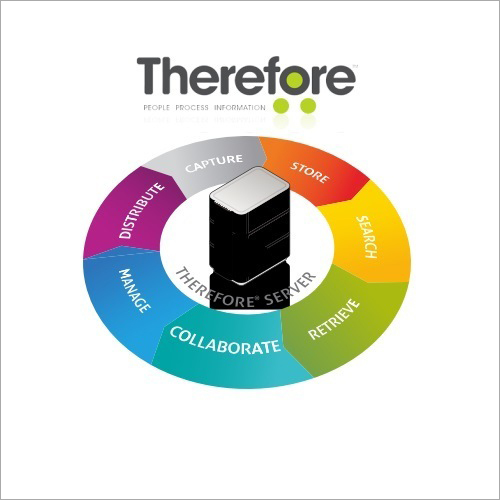 Therefore Document Management System