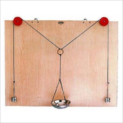 Parallelogram Force Apparatus