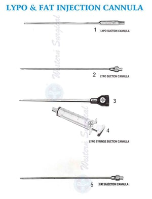 Lypo & Fat Injection Cannula