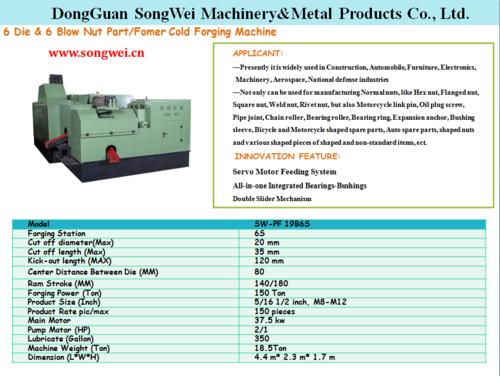 forming machine 19B6S