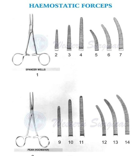 Haemostatic Forceps