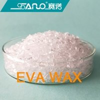EVA wax High coloring intensity EVA wax for color masterbatch