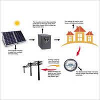 On-Grid Solar Power Plant