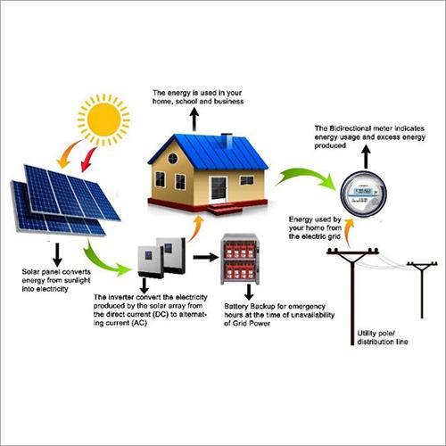 Off-Grid Solar Power Plant