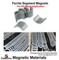 Multipole Ferrite Magnet Rings For Motors