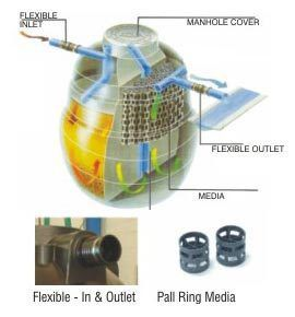 Sintex Septic Tank with Ilustrations