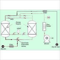 Heat regeneration adsorption air dryer -External Heating Type