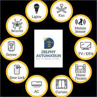 Delphy Home Automation Services