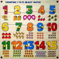 Numbering and Shapes