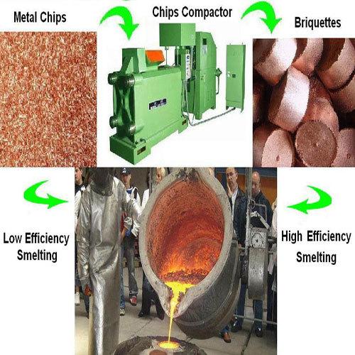 High Quality Cooper Scrap Briquette Machine