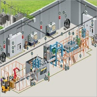 Factory Automation Equipment