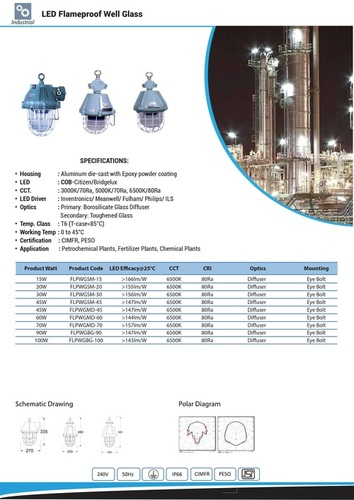 LED Flameproof Well Glass 15W TO 100W