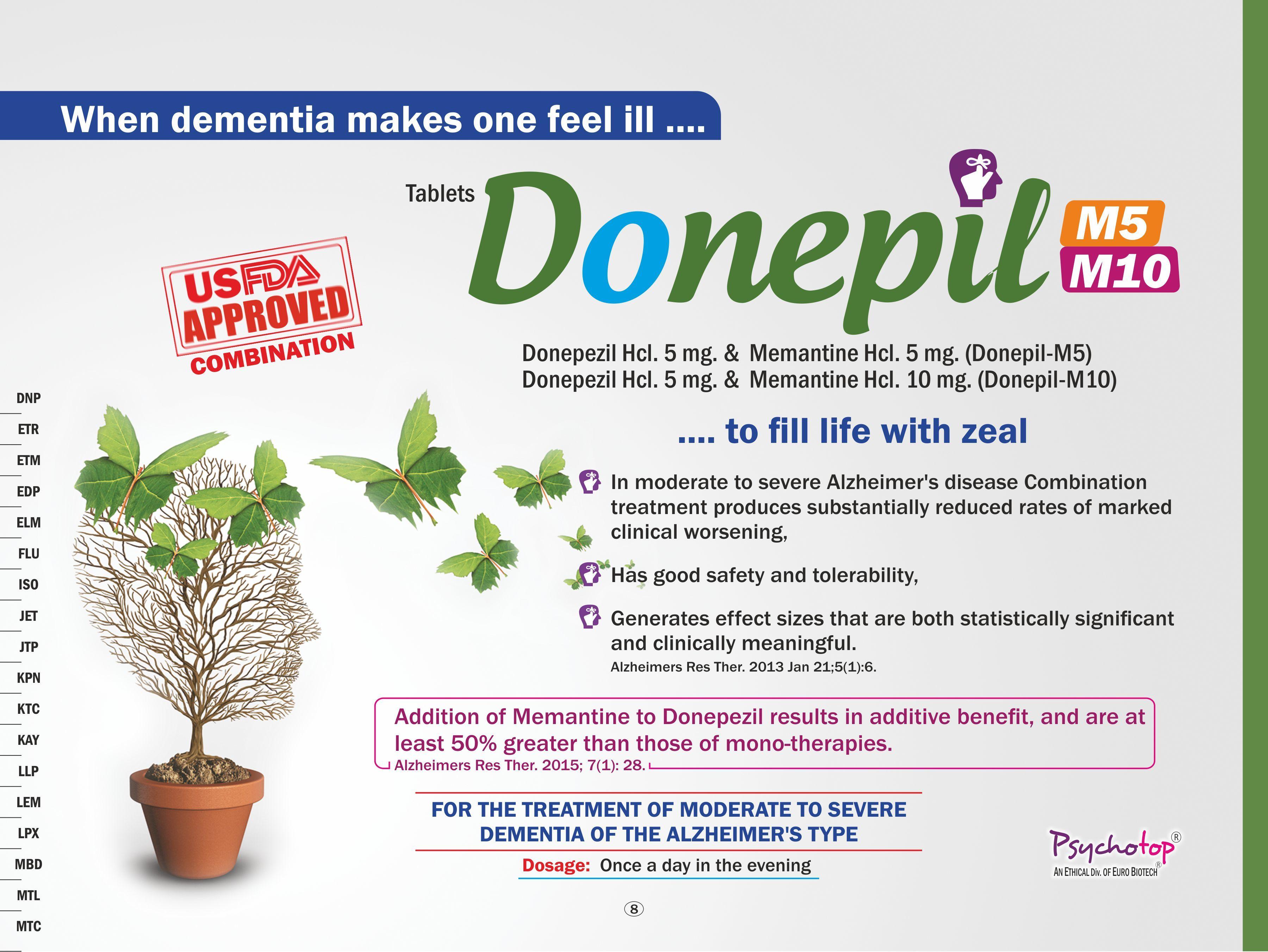 Donepzil Hcl 5 mg & Memantine 5 mg /10 mg