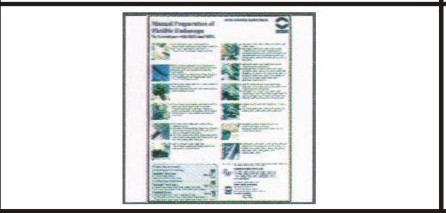 Endoscope Disinfection Posters