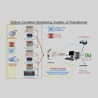 Online Condition Monitoring Of Transformers