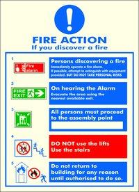 mandatory fire signs