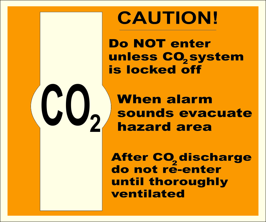 Caution Danger Sign