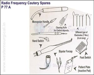 Radio Frequency Cautery Spares