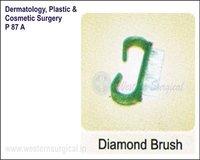 Dermatology, Plastic & Cosmetic Surgery