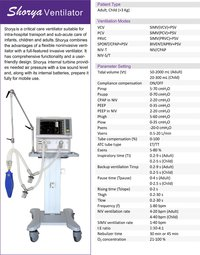 ICU & Transport Ventilator Shorya