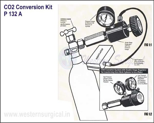 CO2 Conversion Kit