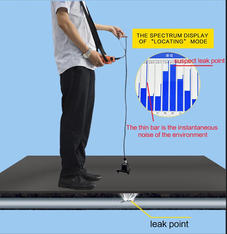 PQWT-L50 Indoor Pipeline Water Leak Detector