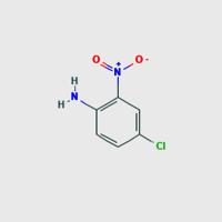 4-Chloro-2-NitroAniline  ( P.C.O.N.A )