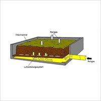 Bio-Filter Plant