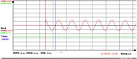Tov Test System For SPD Testing