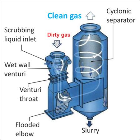 Venturi scrubber