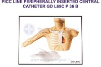 PICC LINE PERIPHERALLY INSERTED CENTRAL CATHETER