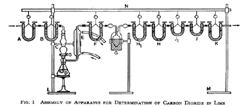 Assembly Of Apparatus For Determination Of Carbon Dioxide In Lime