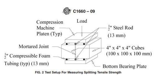 Split Tensile Attachment For Thin Bed Mortar Of AAC Blocks