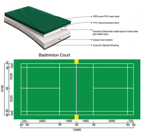professional  manufacturer PVC sports badminton flooring