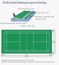 PVC sports badminton flooring
