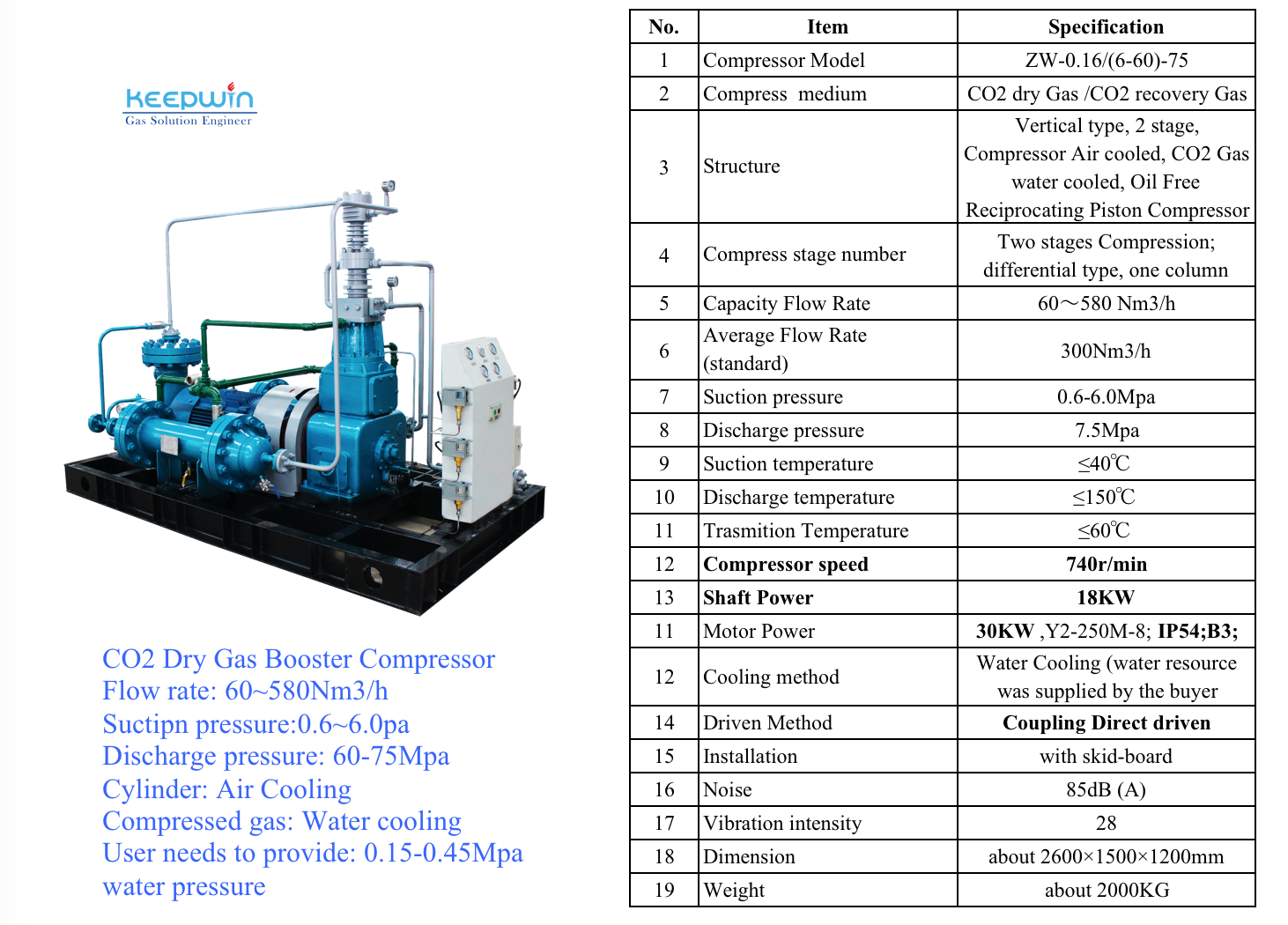 ZW-0.16/(6-60)-75 CO2 Recovery Gas Booster Compressor