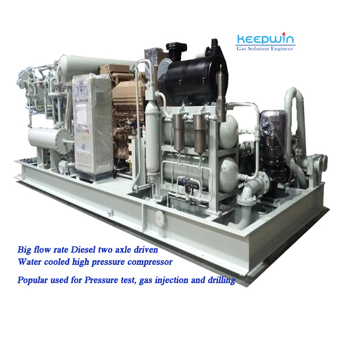 30Mpa High Pressure Ammonia Gas Booster Compressor