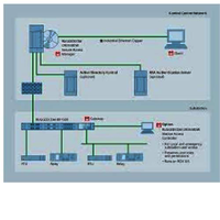 CROSSBOW Siemens Ruggedcom