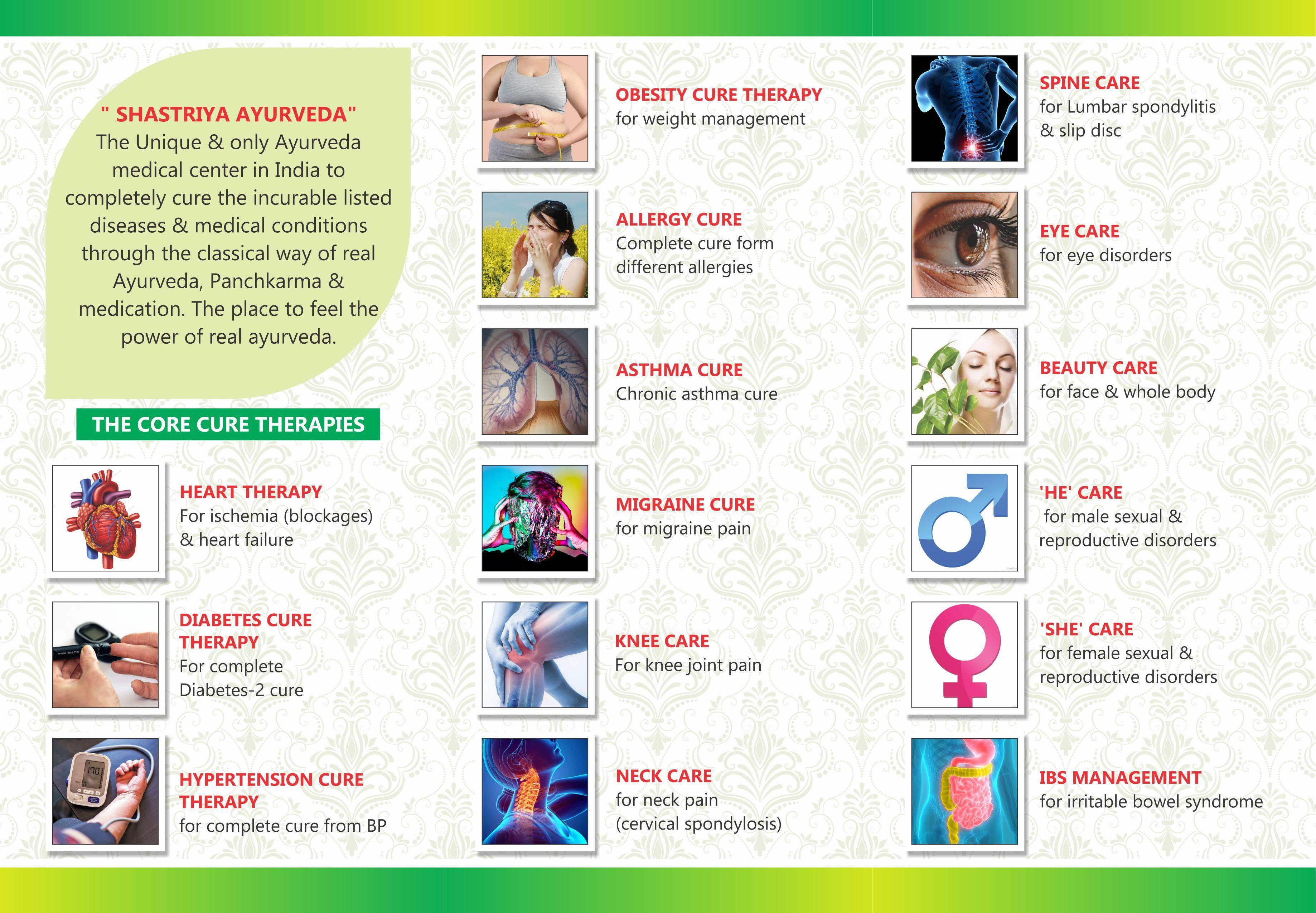 Thyroid Treatment in jaipur