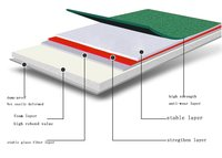 BWF certificated high quality synthetic badminton court sports flooring