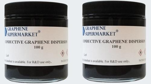 Graphene Nanopowder Dispersions