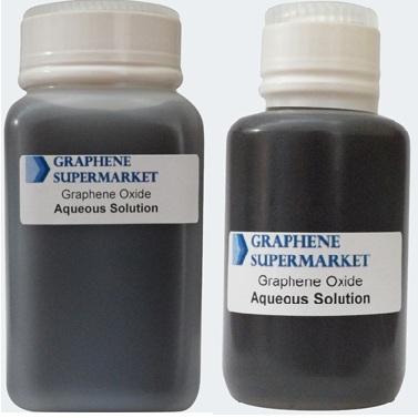 Graphene Oxide Dispersion