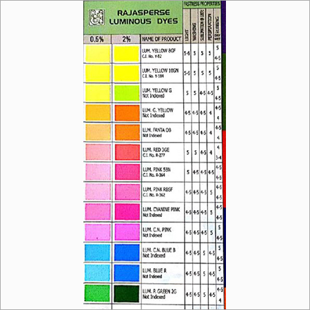 Luminous Dyes