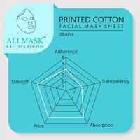 Cotton Panda Printed Facial Mask Sheet - 100% Original - ODM/OEM Customization Available