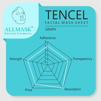 Tencel/Invisible Facial Mask Sheet - 100% Original - ODM/OEM Customization Available
