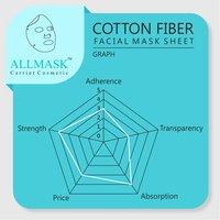 Cotton Facial Mask Sheet - 100% Original - ODM/OEM Customization Available
