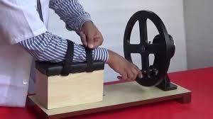 Wrist Circumductor