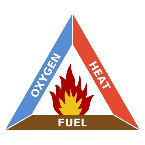 Fire Treatment Chemicals