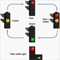Traffic Signal for Factory Automation